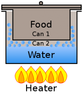 The double boiler method, wikimedia commons, photo is in public domain